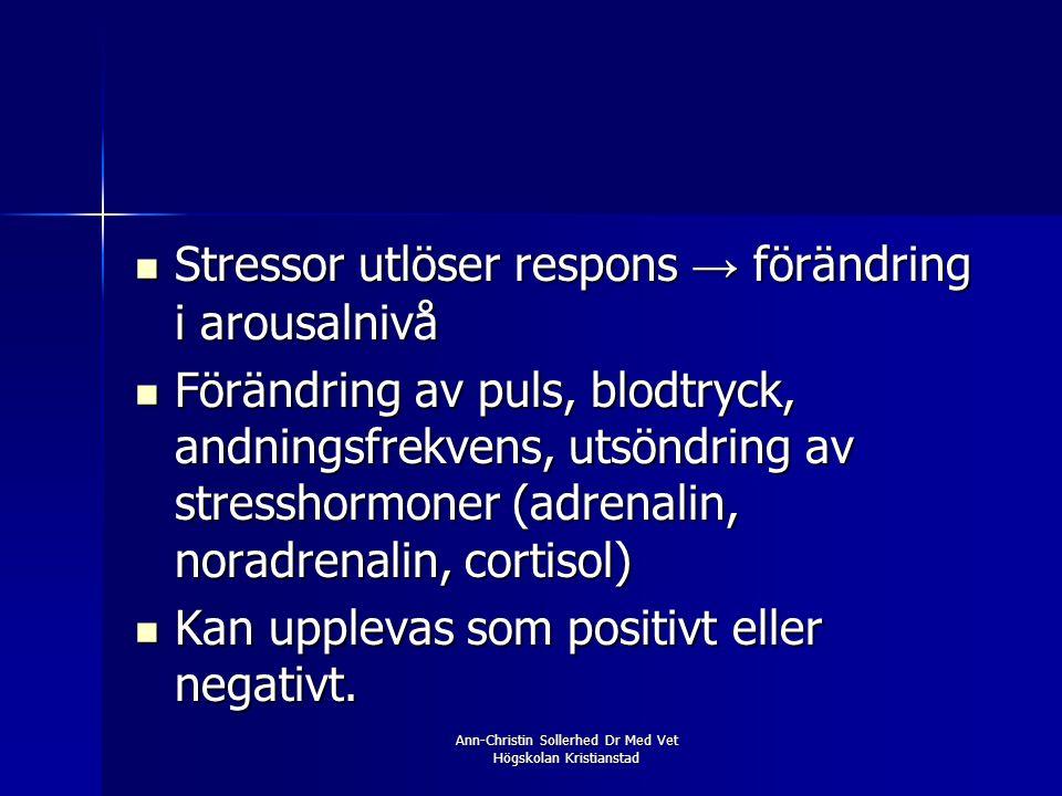 Ann-Christin Sollerhed Dr Med Vet Högskolan Kristianstad  Stressor utlöser respons → förändring i arousalnivå  Förändring av puls, blodtryck, andnin