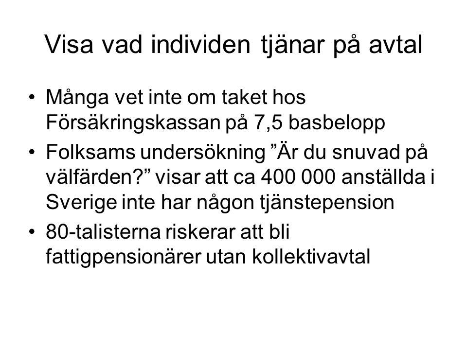 Visa vad individen tjänar på avtal •Många vet inte om taket hos Försäkringskassan på 7,5 basbelopp •Folksams undersökning Är du snuvad på välfärden? visar att ca 400 000 anställda i Sverige inte har någon tjänstepension •80-talisterna riskerar att bli fattigpensionärer utan kollektivavtal