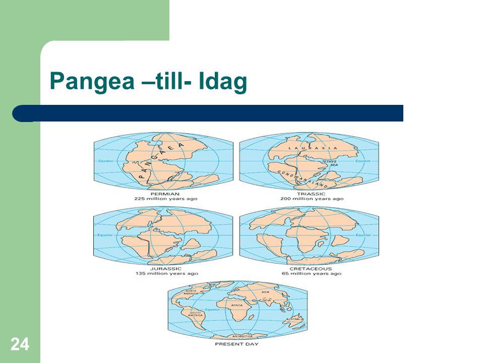 24 Pangea –till- Idag