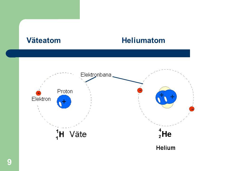 VäteatomHeliumatom 9 - - + +