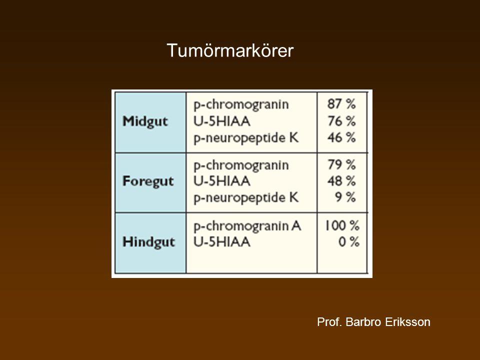 Tumörmarkörer