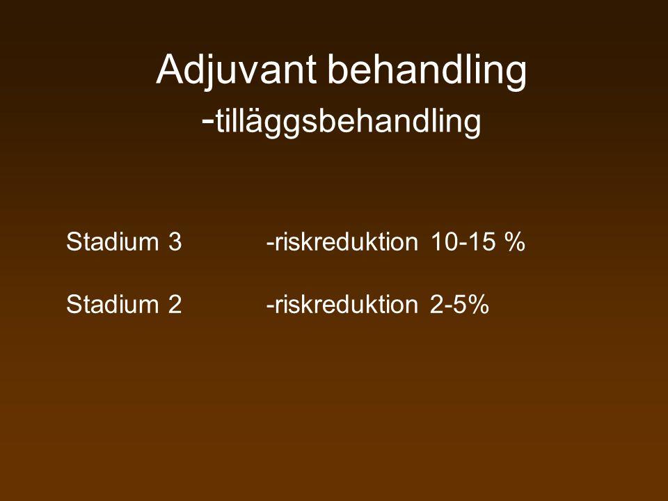 Adjuvant behandling - tilläggsbehandling Stadium 3-riskreduktion 10-15 % Stadium 2-riskreduktion 2-5%