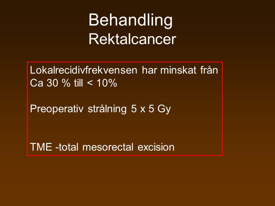 Behandling Rektalcancer Lokalrecidivfrekvensen har minskat från Ca 30 % till < 10% Preoperativ strålning 5 x 5 Gy TME -total mesorectal excision