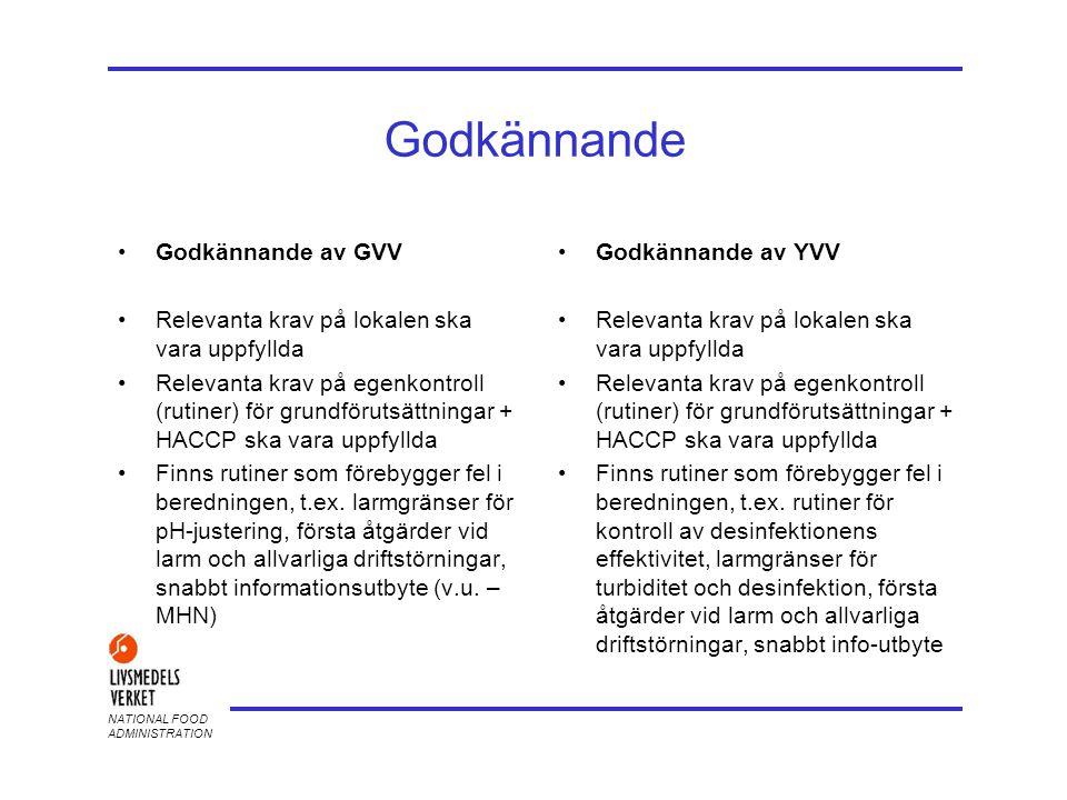 NATIONAL FOOD ADMINISTRATION Godkännande •Godkännande av GVV •Relevanta krav på lokalen ska vara uppfyllda •Relevanta krav på egenkontroll (rutiner) f
