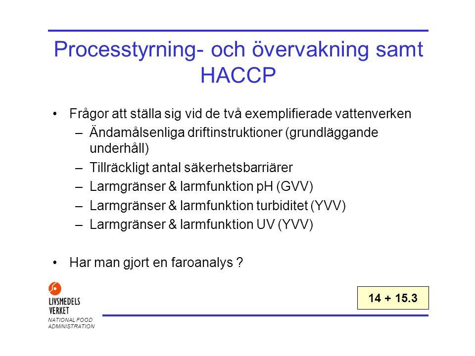 NATIONAL FOOD ADMINISTRATION Processtyrning- och övervakning samt HACCP •Frågor att ställa sig vid de två exemplifierade vattenverken –Ändamålsenliga