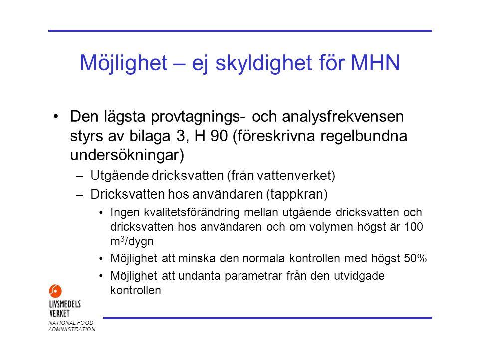 NATIONAL FOOD ADMINISTRATION Möjlighet – ej skyldighet för MHN •Den lägsta provtagnings- och analysfrekvensen styrs av bilaga 3, H 90 (föreskrivna reg