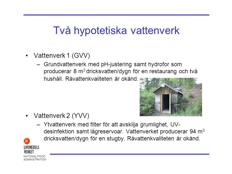 NATIONAL FOOD ADMINISTRATION Två hypotetiska vattenverk •Vattenverk 1 (GVV) –Grundvattenverk med pH-justering samt hydrofor som producerar 8 m 3 drick
