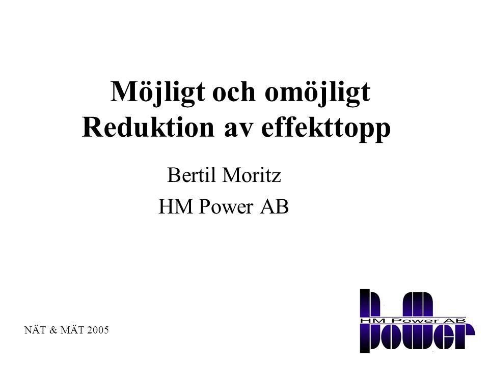 Möjligt och omöjligt Reduktion av effekttopp Bertil Moritz HM Power AB NÄT & MÄT 2005