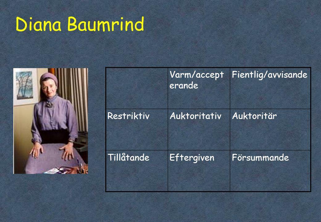 Diana Baumrind Varm/accept erande Fientlig/avvisande RestriktivAuktoritativAuktoritär TillåtandeEftergivenFörsummande