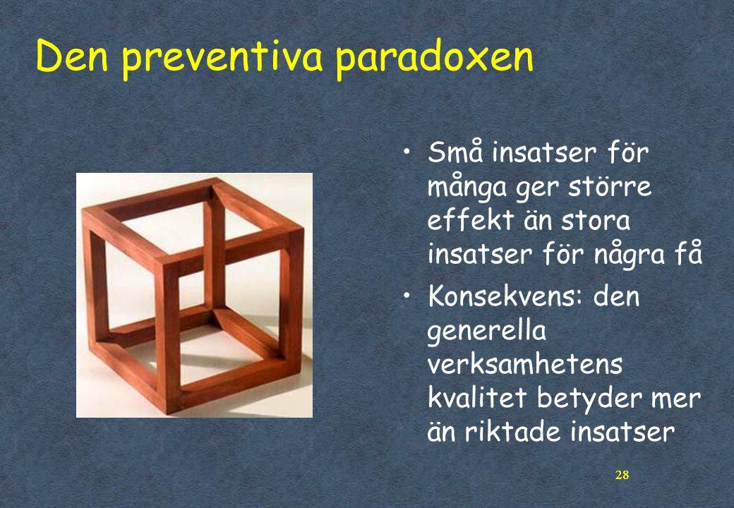 28 Den preventiva paradoxen •Små insatser för många ger större effekt än stora insatser för några få •Konsekvens: den generella verksamhetens kvalitet betyder mer än riktade insatser 28