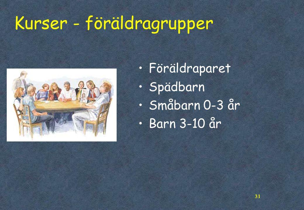 31 Kurser - föräldragrupper •Föräldraparet •Spädbarn •Småbarn 0-3 år •Barn 3-10 år 31