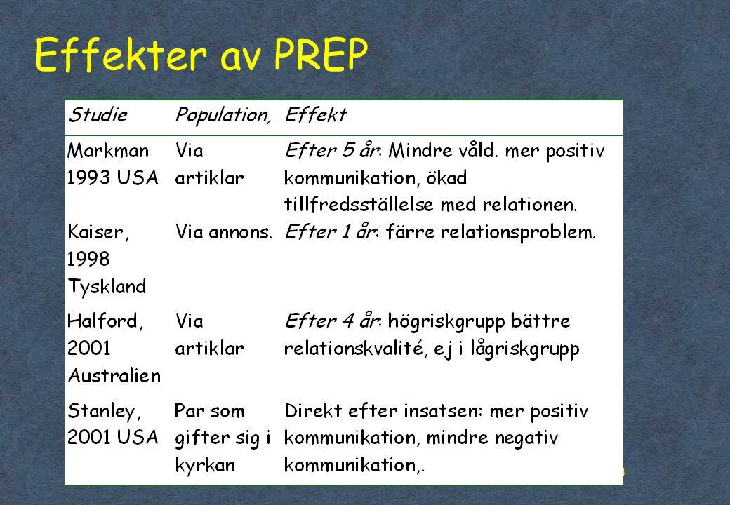 34 Effekter av PREP