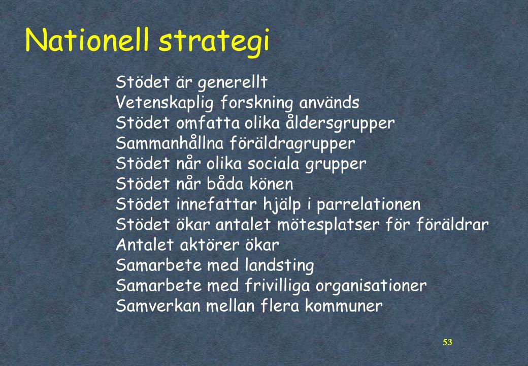 53 Nationell strategi Stödet är generellt Vetenskaplig forskning används Stödet omfatta olika åldersgrupper Sammanhållna föräldragrupper Stödet når ol