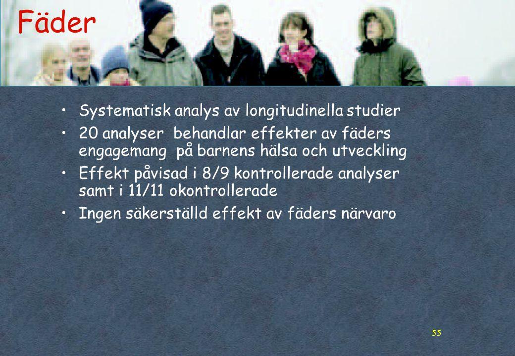 55 Fäder •Systematisk analys av longitudinella studier •20 analyser behandlar effekter av fäders engagemang på barnens hälsa och utveckling •Effekt på