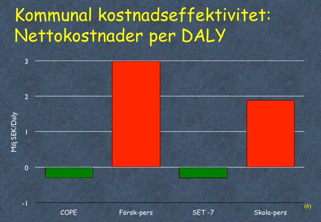 (6) Kommunal kostnadseffektivitet: Nettokostnader per DALY