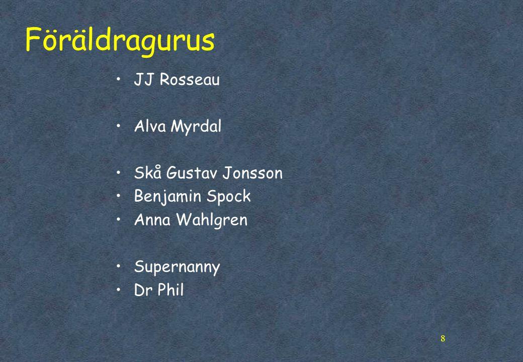 8 Föräldragurus •JJ Rosseau •Alva Myrdal •Skå Gustav Jonsson •Benjamin Spock •Anna Wahlgren •Supernanny •Dr Phil