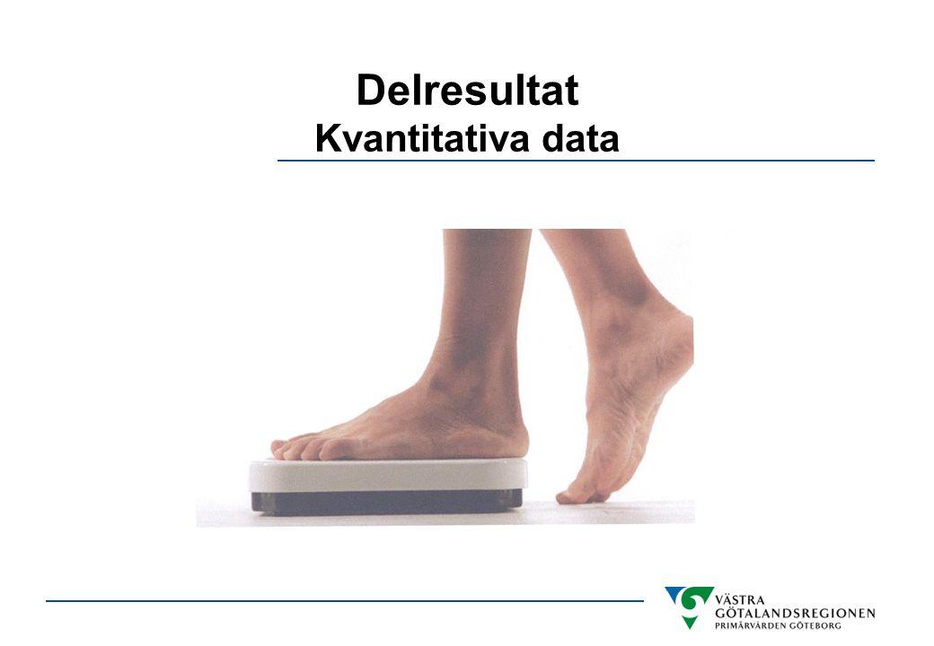 Delresultat Kvantitativa data