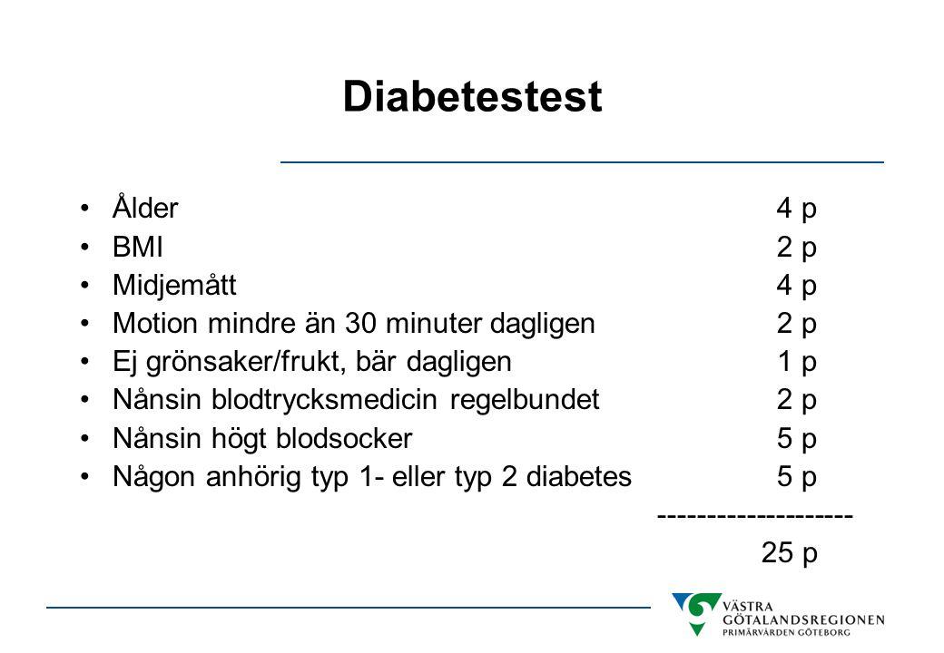 Diabetestest •Ålder 4 p •BMI 2 p •Midjemått 4 p •Motion mindre än 30 minuter dagligen 2 p •Ej grönsaker/frukt, bär dagligen1 p •Nånsin blodtrycksmedic