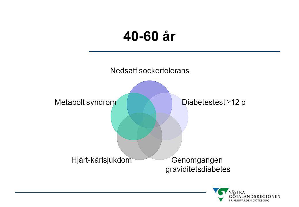 40-60 år Nedsatt sockertolerans Diabetestest ≥12 p Genomgången graviditetsdiabetes Hjärt-kärlsjukdom Metabolt syndrom