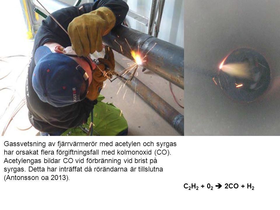 Gassvetsning av fjärrvärmerör med acetylen och syrgas har orsakat flera förgiftningsfall med kolmonoxid (CO).