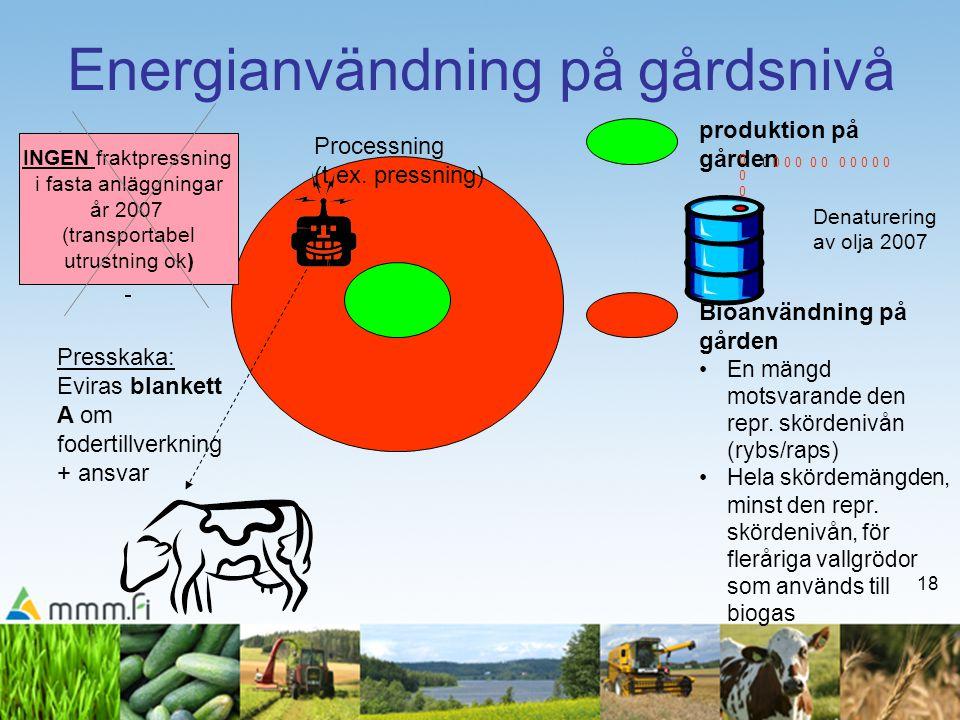 18 Energianvändning på gårdsnivå.