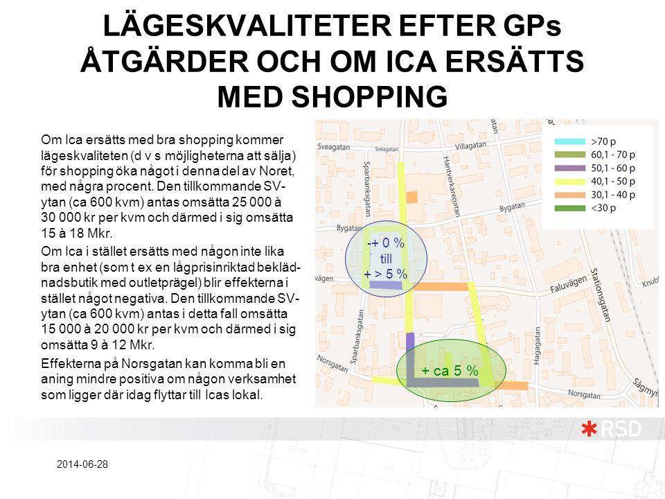 LÄGESKVALITETER EFTER GPs ÅTGÄRDER OCH OM ICA ERSÄTTS MED SHOPPING Om Ica ersätts med bra shopping kommer lägeskvaliteten (d v s möjligheterna att säl