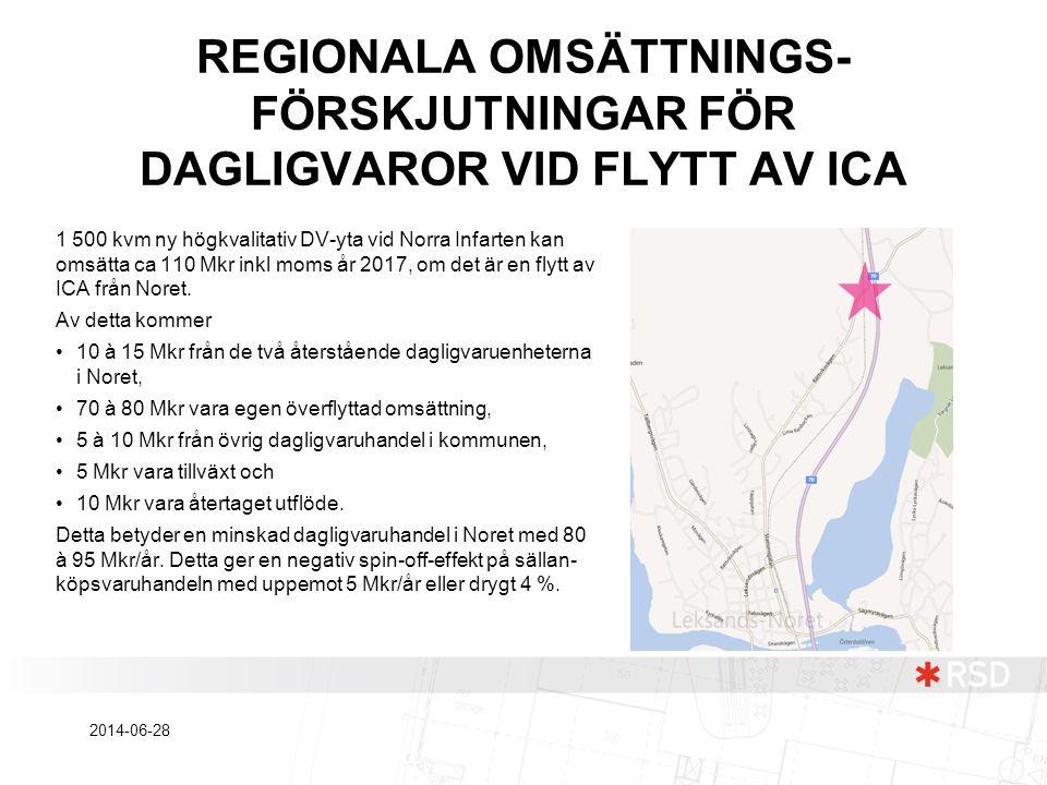 REGIONALA OMSÄTTNINGS- FÖRSKJUTNINGAR FÖR DAGLIGVAROR VID FLYTT AV ICA 2014-06-28 1 500 kvm ny högkvalitativ DV-yta vid Norra Infarten kan omsätta ca
