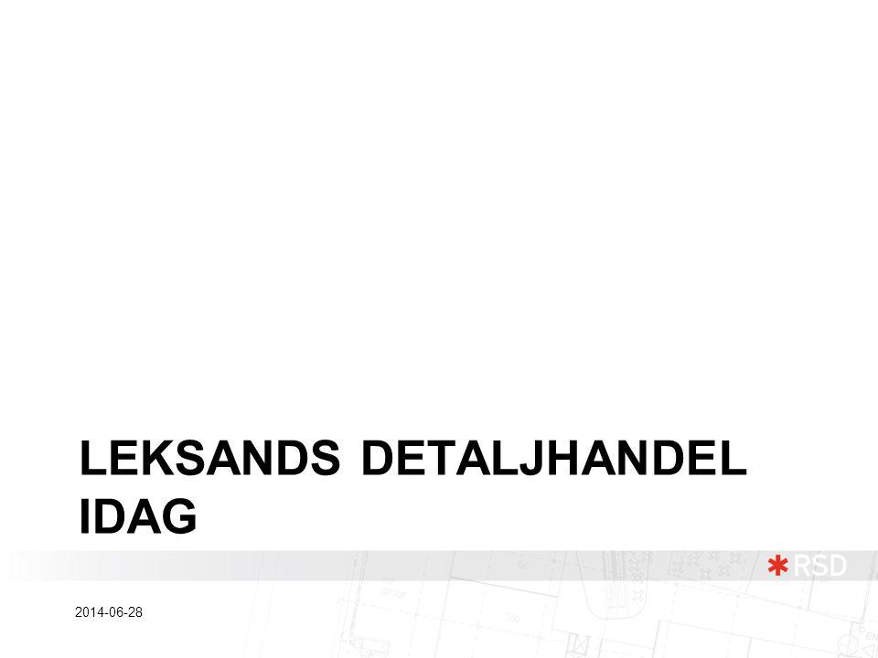 LEKSANDS DETALJHANDEL IDAG 2014-06-28