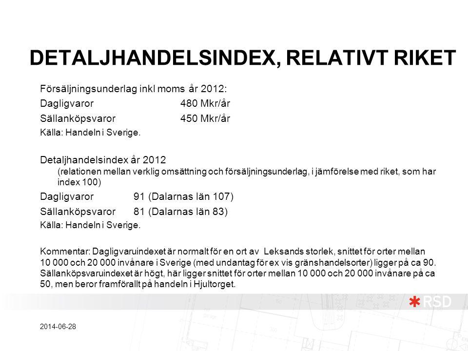 DETALJHANDELSINDEX, RELATIVT RIKET Försäljningsunderlag inkl moms år 2012: Dagligvaror480 Mkr/år Sällanköpsvaror450 Mkr/år Källa: Handeln i Sverige. D