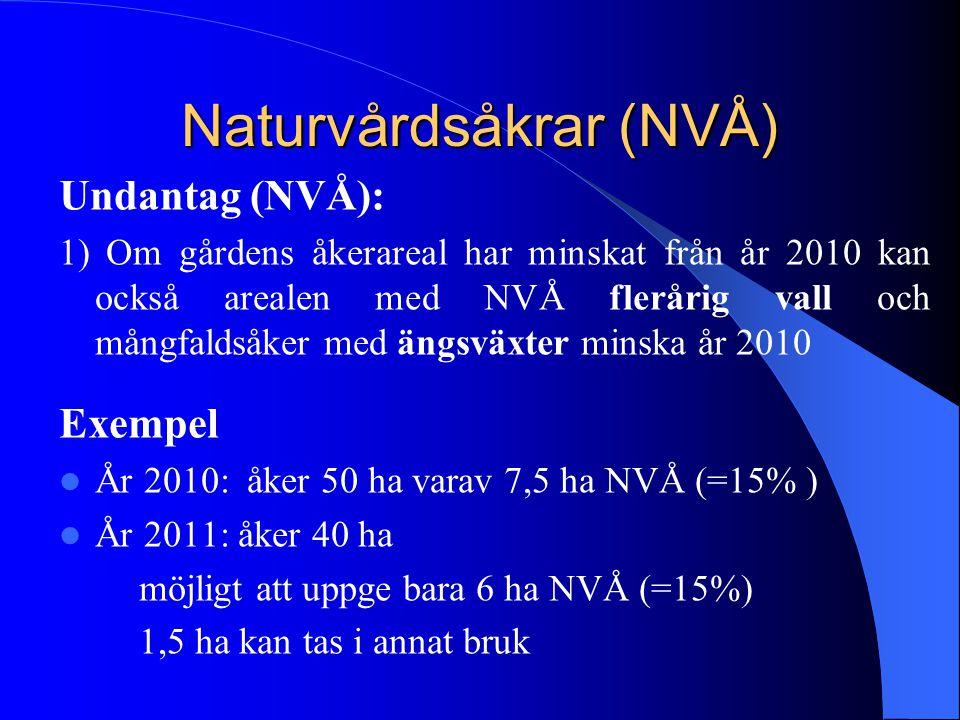 Naturvårdsåkrar (NVÅ) Undantag (NVÅ): 1) Om gårdens åkerareal har minskat från år 2010 kan också arealen med NVÅ flerårig vall och mångfaldsåker med ä