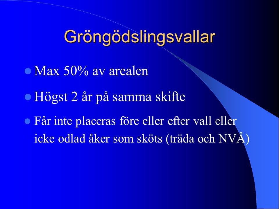 Gröngödslingsvallar  Max 50% av arealen  Högst 2 år på samma skifte  Får inte placeras före eller efter vall eller icke odlad åker som sköts (träda