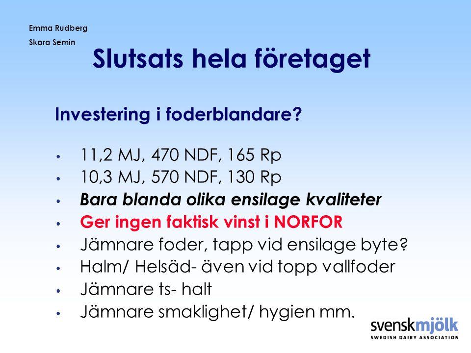 Emma Rudberg Skara Semin Slutsats hela företaget Investering i foderblandare? • 11,2 MJ, 470 NDF, 165 Rp • 10,3 MJ, 570 NDF, 130 Rp • Bara blanda olik