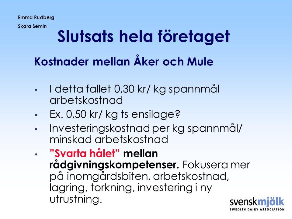 Emma Rudberg Skara Semin Slutsats hela företaget Kostnader mellan Åker och Mule • I detta fallet 0,30 kr/ kg spannmål arbetskostnad • Ex. 0,50 kr/ kg