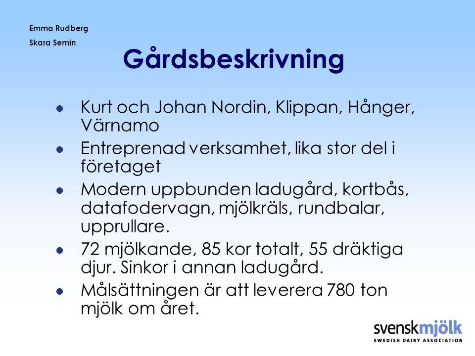 Emma Rudberg Skara Semin Ny foderstrategi i år  Tidigare bara köpfoder till korna.