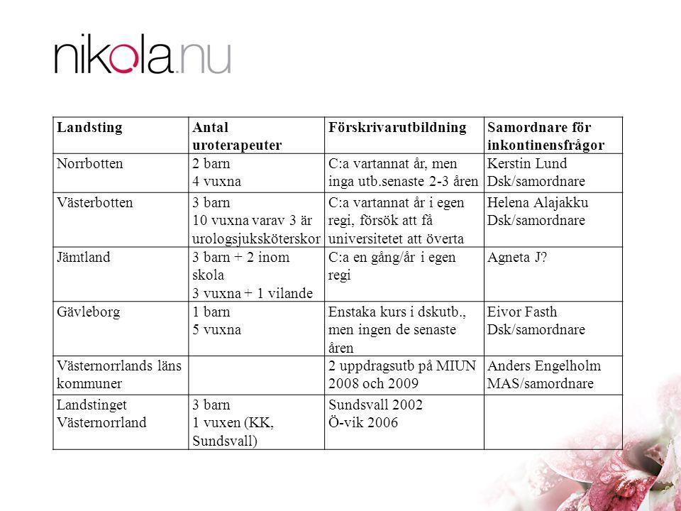 LandstingAntal uroterapeuter FörskrivarutbildningSamordnare för inkontinensfrågor Norrbotten2 barn 4 vuxna C:a vartannat år, men inga utb.senaste 2-3