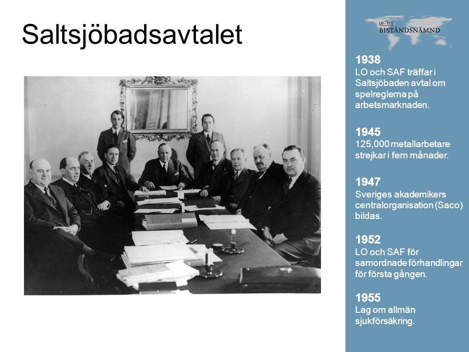 Saltsjöbadsavtalet 1938 LO och SAF träffar i Saltsjöbaden avtal om spelreglerna på arbetsmarknaden. 1945 125,000 metallarbetare strejkar i fem månader