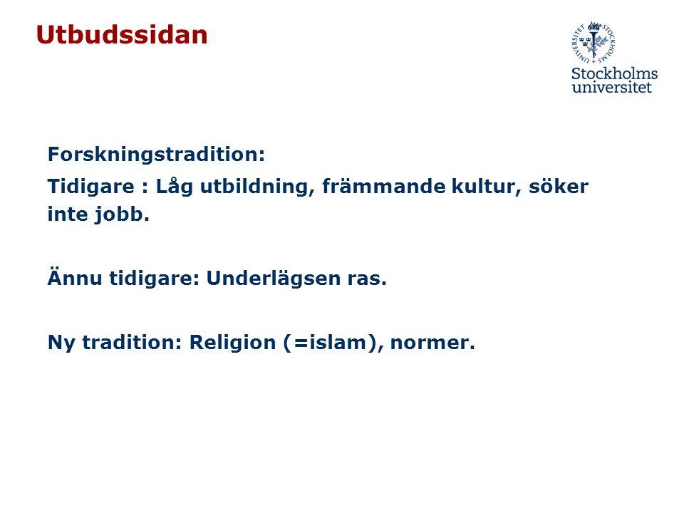 Utbudssidan Forskningstradition: Tidigare : Låg utbildning, främmande kultur, söker inte jobb. Ännu tidigare: Underlägsen ras. Ny tradition: Religion