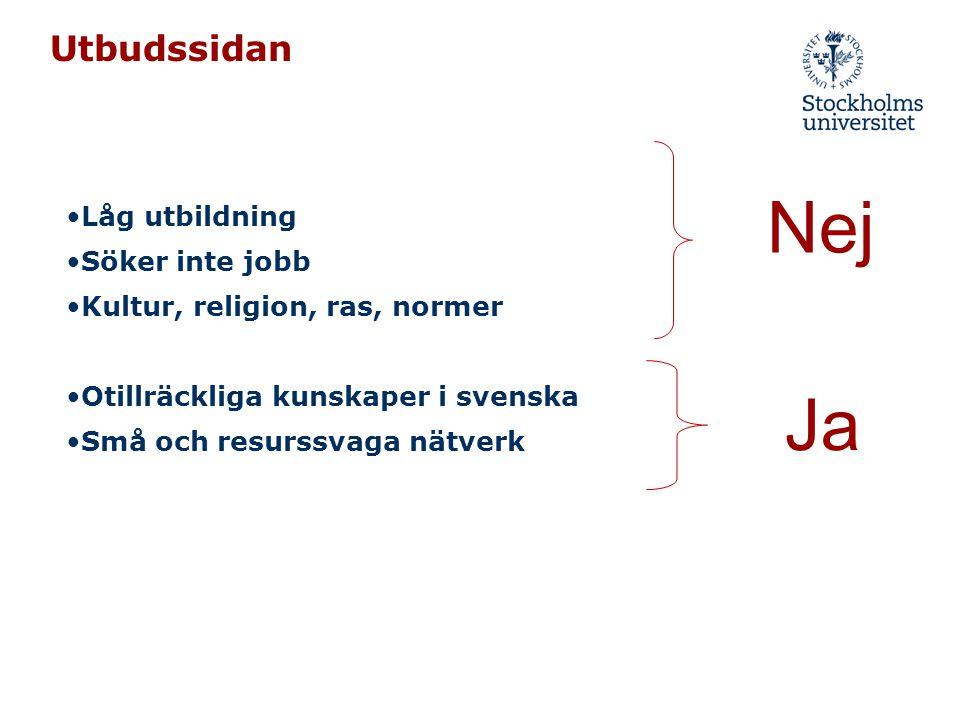 Utbudssidan •Låg utbildning •Söker inte jobb •Kultur, religion, ras, normer •Otillräckliga kunskaper i svenska •Små och resurssvaga nätverk Nej Ja