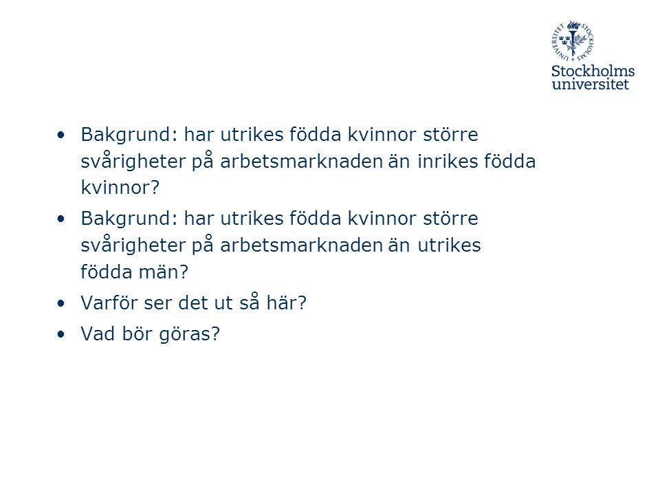 Genomsnittliga å rsinkomster f ö r Namnbytare och en kontrollgrupp av Icke-namnbytare Källa: Arai m.fl.