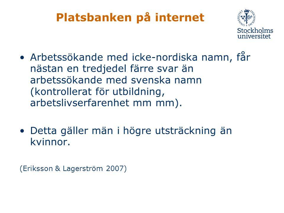 Platsbanken på internet •Arbetssökande med icke-nordiska namn, får nästan en tredjedel färre svar än arbetssökande med svenska namn (kontrollerat för