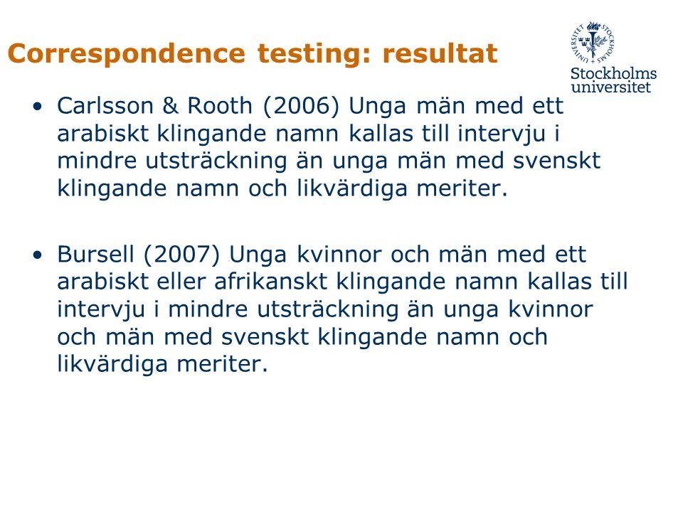 Correspondence testing: resultat •Carlsson & Rooth (2006) Unga män med ett arabiskt klingande namn kallas till intervju i mindre utsträckning än unga