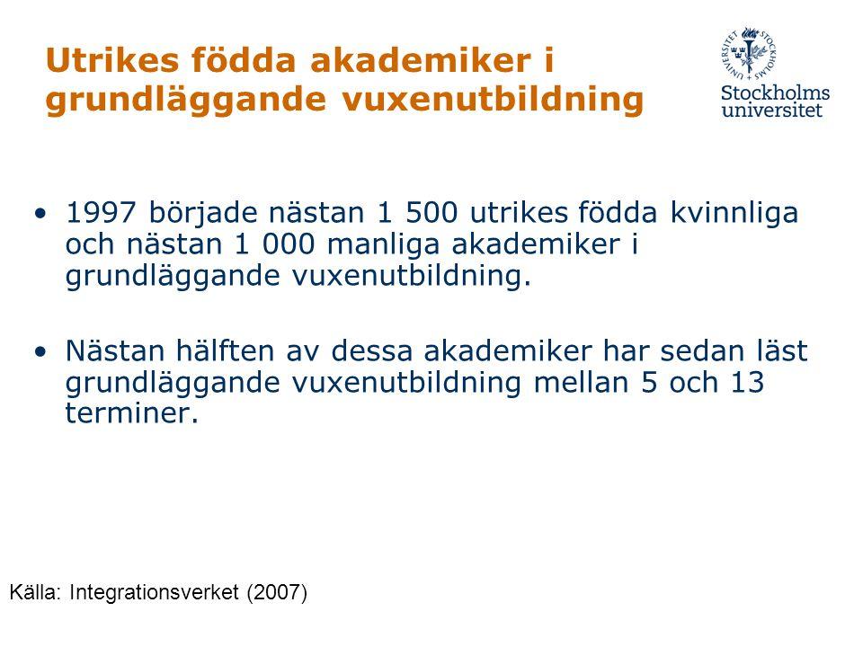 Utrikes födda akademiker i grundläggande vuxenutbildning •1997 började nästan 1 500 utrikes födda kvinnliga och nästan 1 000 manliga akademiker i grun