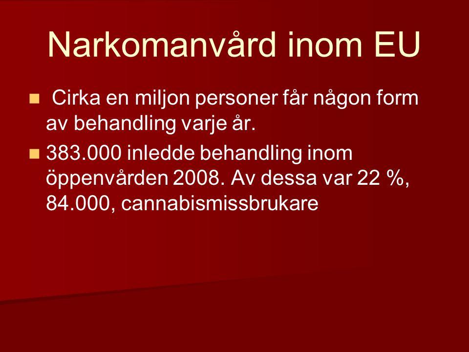 Narkomanvård inom EU   Cirka en miljon personer får någon form av behandling varje år.   383.000 inledde behandling inom öppenvården 2008. Av dess