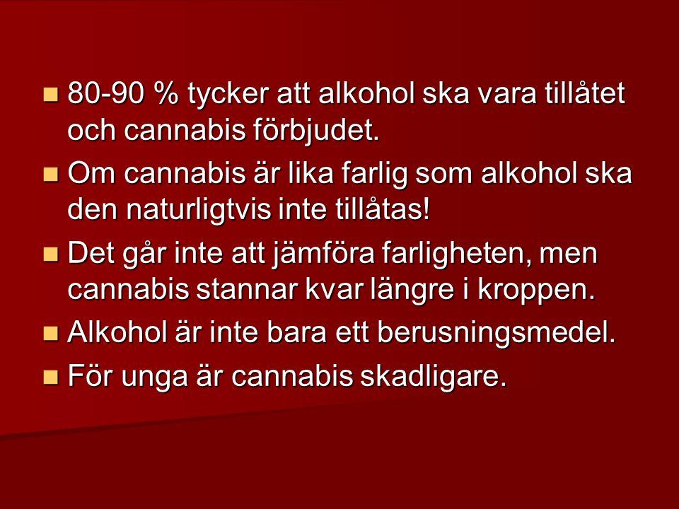  80-90 % tycker att alkohol ska vara tillåtet och cannabis förbjudet.  Om cannabis är lika farlig som alkohol ska den naturligtvis inte tillåtas! 