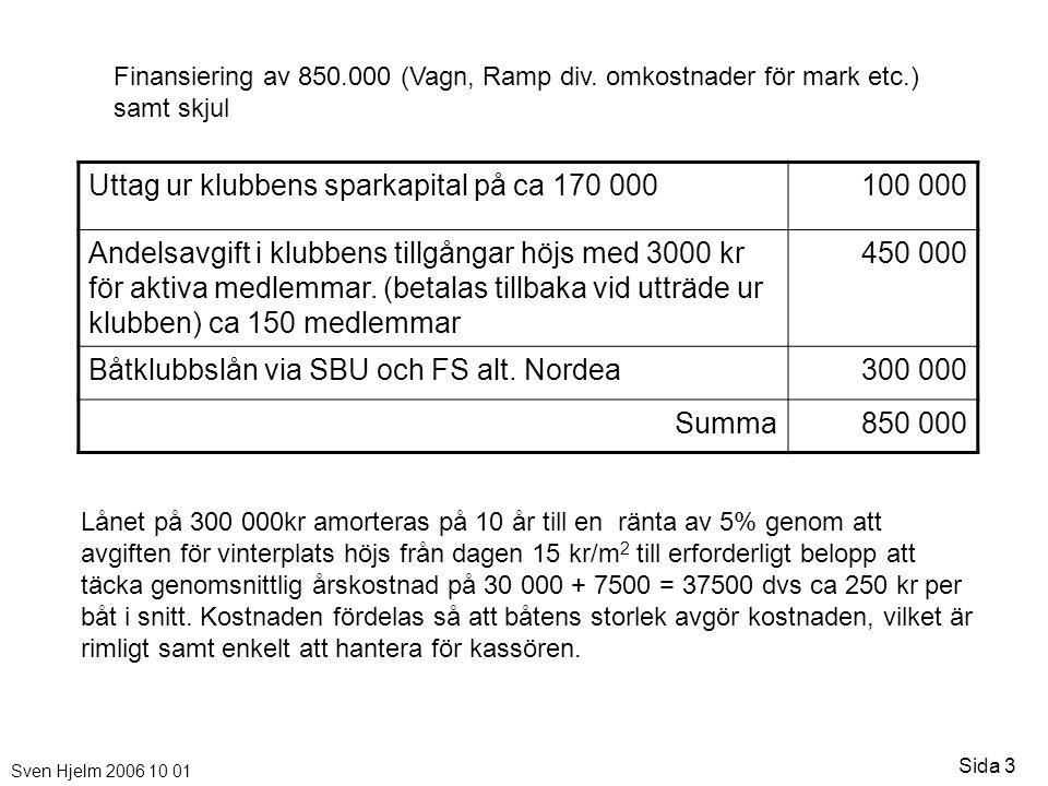 Sven Hjelm 2006 10 01 Sida 3 Finansiering av 850.000 (Vagn, Ramp div. omkostnader för mark etc.) samt skjul Uttag ur klubbens sparkapital på ca 170 00