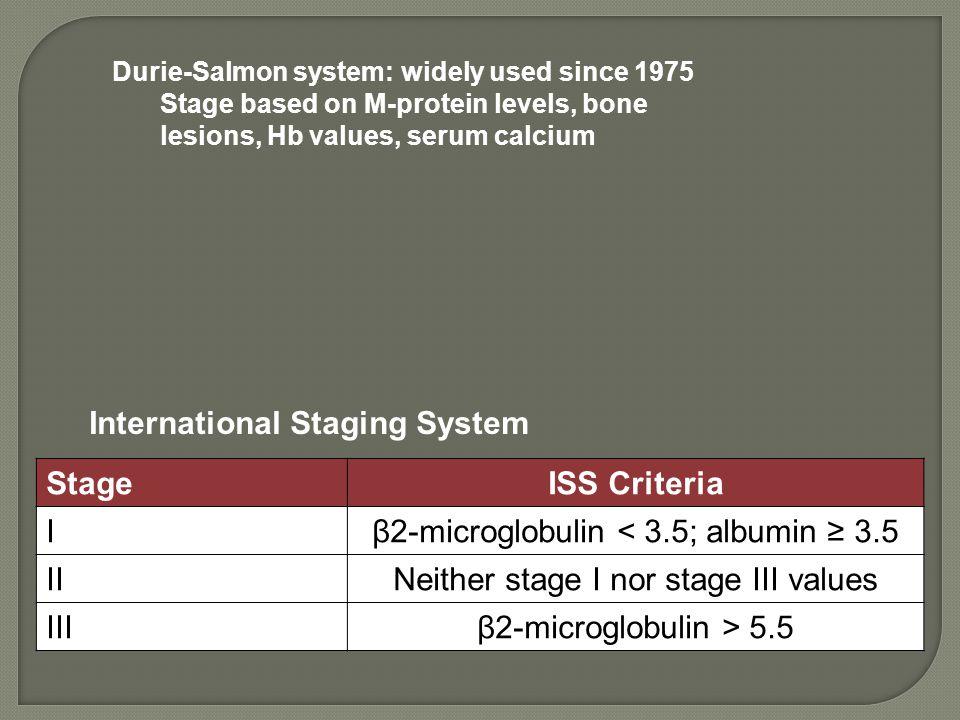 StageISS Criteria Iβ2-microglobulin < 3.5; albumin ≥ 3.5 IINeither stage I nor stage III values IIIβ2-microglobulin > 5.5 International Staging System