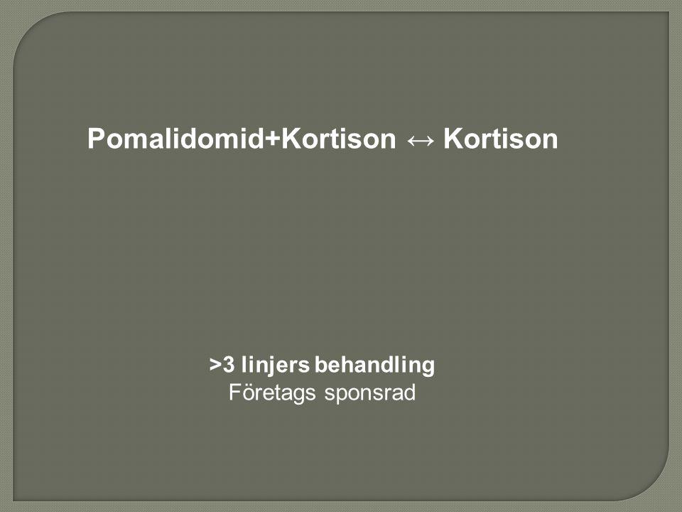 Pomalidomid+Kortison ↔ Kortison >3 linjers behandling Företags sponsrad