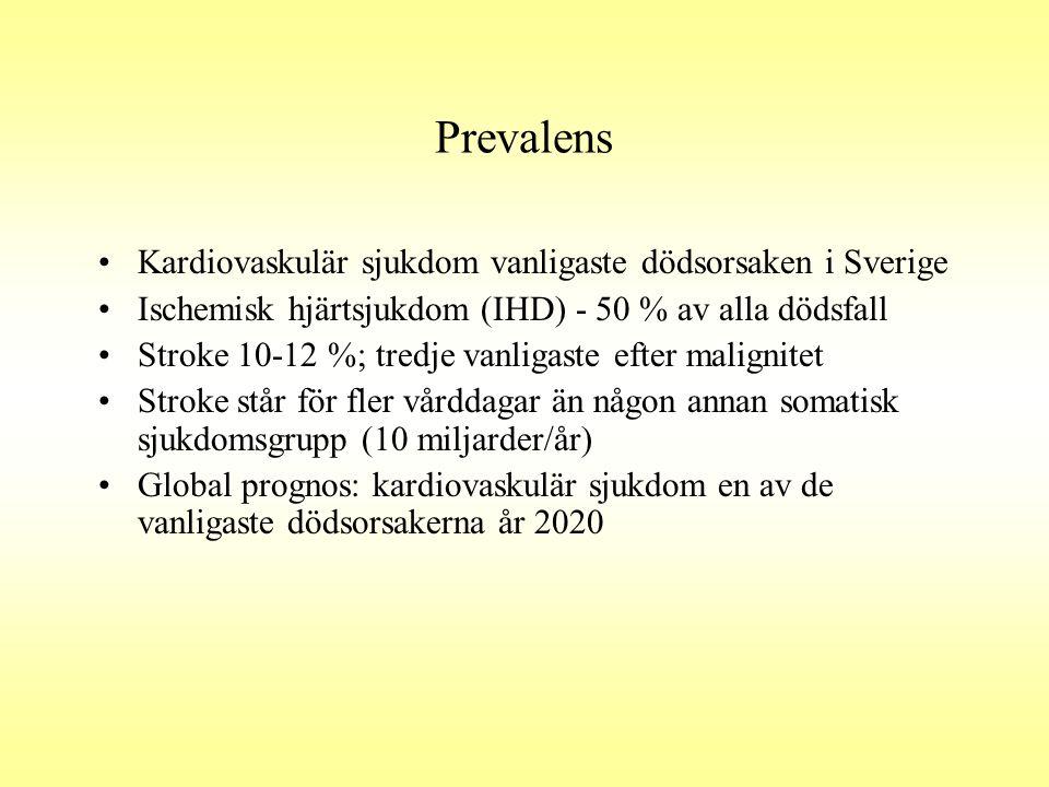 Prevalens •Kardiovaskulär sjukdom vanligaste dödsorsaken i Sverige •Ischemisk hjärtsjukdom (IHD) - 50 % av alla dödsfall •Stroke 10-12 %; tredje vanli