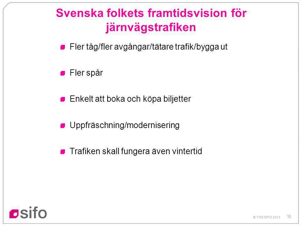 10 © TNS SIFO 2011 Svenska folkets framtidsvision för järnvägstrafiken Fler tåg/fler avgångar/tätare trafik/bygga ut Fler spår Enkelt att boka och köpa biljetter Uppfräschning/modernisering Trafiken skall fungera även vintertid
