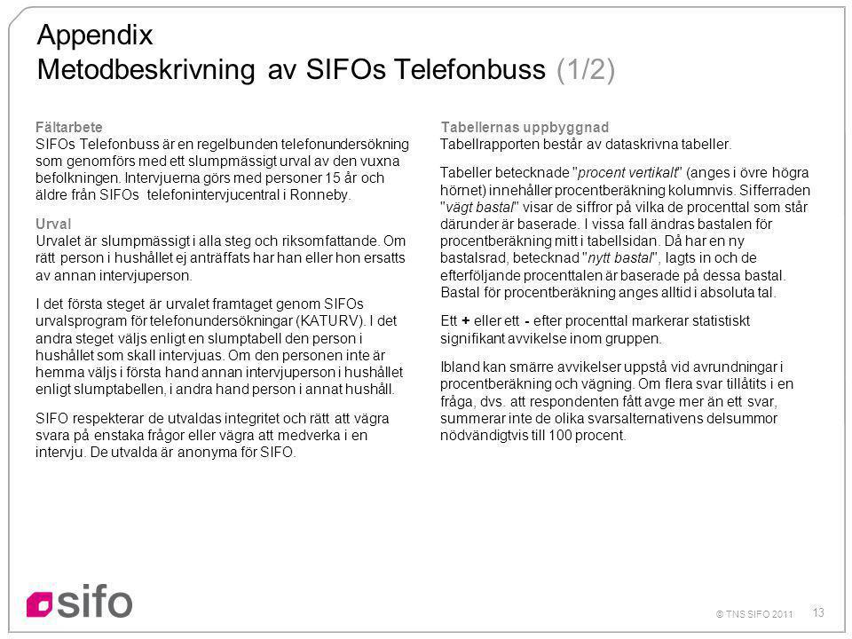 13 © TNS SIFO 2011 Appendix Metodbeskrivning av SIFOs Telefonbuss (1/2) Fältarbete SIFOs Telefonbuss är en regelbunden telefonundersökning som genomförs med ett slumpmässigt urval av den vuxna befolkningen.